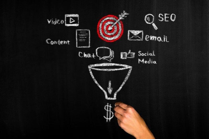 κανάλια ψηφιακού μάρκετινγκ